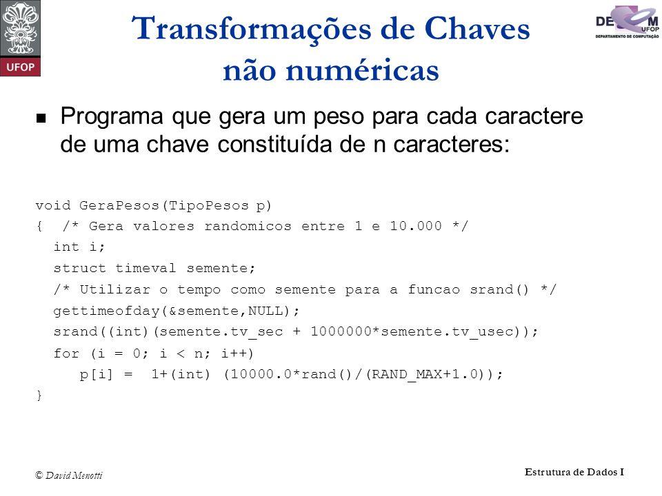 © David Menotti Estrutura de Dados I Programa que gera um peso para cada caractere de uma chave constituída de n caracteres: void GeraPesos(TipoPesos