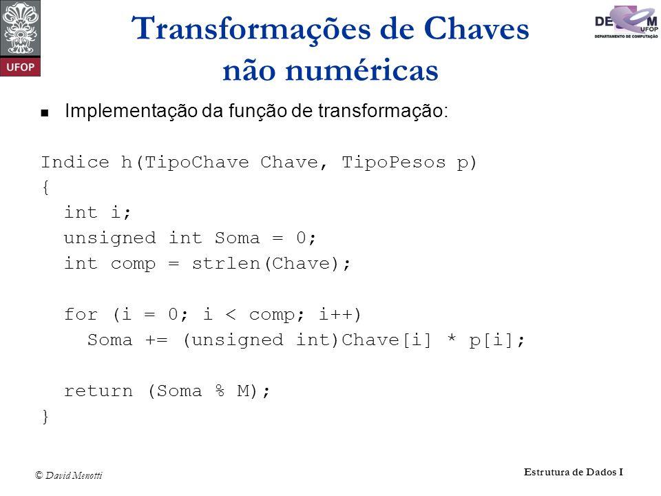 © David Menotti Estrutura de Dados I Implementação da função de transformação: Indice h(TipoChave Chave, TipoPesos p) { int i; unsigned int Soma = 0;