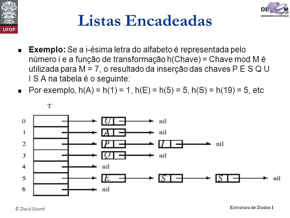 © David Menotti Estrutura de Dados I Listas Encadeadas Exemplo: Se a i-ésima letra do alfabeto é representada pelo número i e a função de transformaçã
