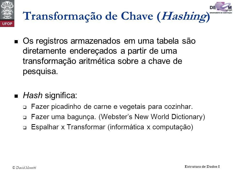 © David Menotti Estrutura de Dados I Implementação da função de transformação: Indice h(TipoChave Chave, TipoPesos p) { int i; unsigned int Soma = 0; int comp = strlen(Chave); for (i = 0; i < comp; i++) Soma += (unsigned int)Chave[i] * p[i]; return (Soma % M); } Transformações de Chaves não numéricas