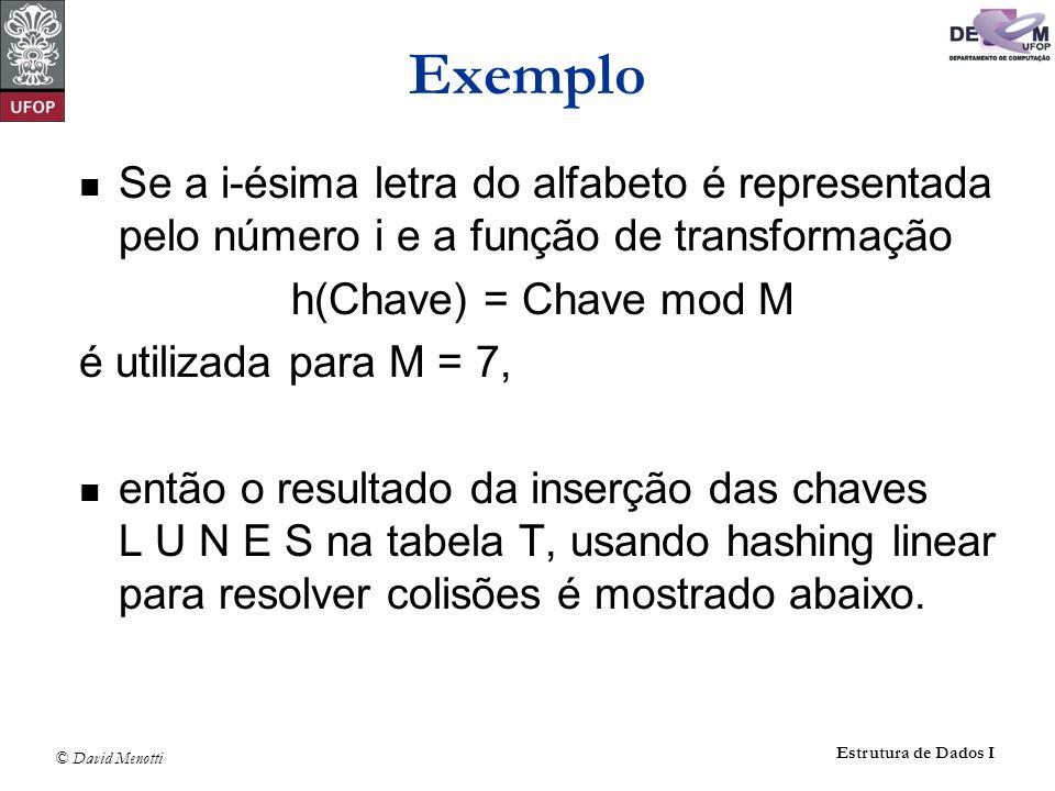 © David Menotti Estrutura de Dados I Exemplo Se a i-ésima letra do alfabeto é representada pelo número i e a função de transformação h(Chave) = Chave