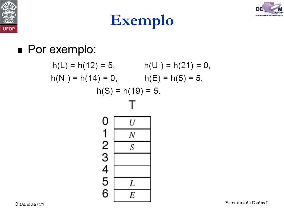© David Menotti Estrutura de Dados I Exemplo Por exemplo: h(L) = h(12) = 5, h(U ) = h(21) = 0, h(N ) = h(14) = 0, h(E) = h(5) = 5, h(S) = h(19) = 5.