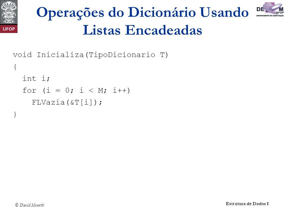 © David Menotti Estrutura de Dados I void Inicializa(TipoDicionario T) { int i; for (i = 0; i < M; i++) FLVazia(&T[i]); } Operações do Dicionário Usan