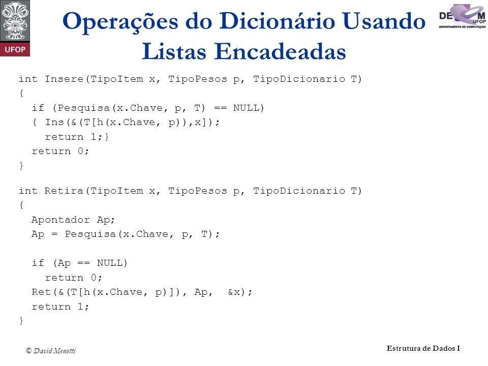 © David Menotti Estrutura de Dados I int Insere(TipoItem x, TipoPesos p, TipoDicionario T) { if (Pesquisa(x.Chave, p, T) == NULL) { Ins(&(T[h(x.Chave,