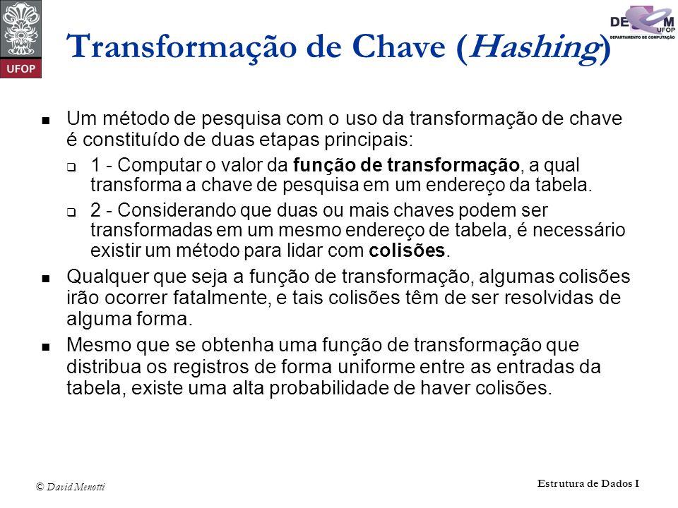 © David Menotti Estrutura de Dados I int Insere(TipoItem x, TipoPesos p, TipoDicionario T) { unsigned int i = 0; unsigned int Inicial; if (Pesquisa(x.Chave, p, T) < M) return 0; Inicial = h(x.Chave, p); while ((strcmp(T[(Inicial + i) % M].Chave,Vazio) != 0) && (strcmp(T[(Inicial + i) % M].Chave,Retirado) != 0) && (i < M)) i++; if (i < M) { /* Copiar os demais campos de x, se existirem */ strcpy (T[(Inicial + i) % M].Chave, x.Chave); return 1; } else return 0; } Estrutura do Dicionário Usando Endereçamento Aberto