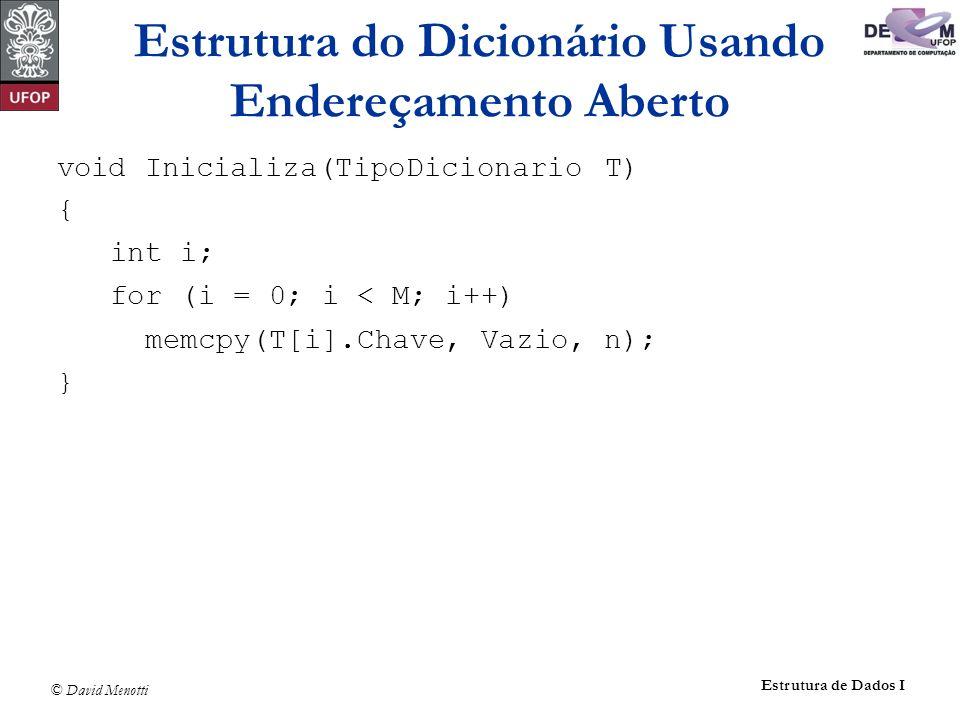 © David Menotti Estrutura de Dados I void Inicializa(TipoDicionario T) { int i; for (i = 0; i < M; i++) memcpy(T[i].Chave, Vazio, n); } Estrutura do D
