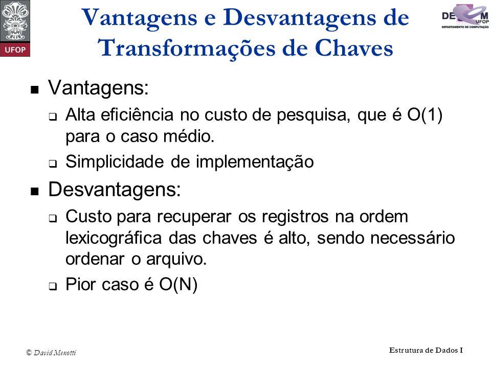 © David Menotti Estrutura de Dados I Vantagens e Desvantagens de Transformações de Chaves Vantagens: Alta eciência no custo de pesquisa, que é O(1) pa