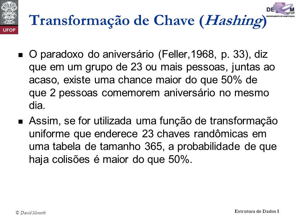 © David Menotti Estrutura de Dados I A probabilidade p de se inserir N itens consecutivos sem colisão em uma tabela de tamanho M é: Transformação de Chave (Hashing)