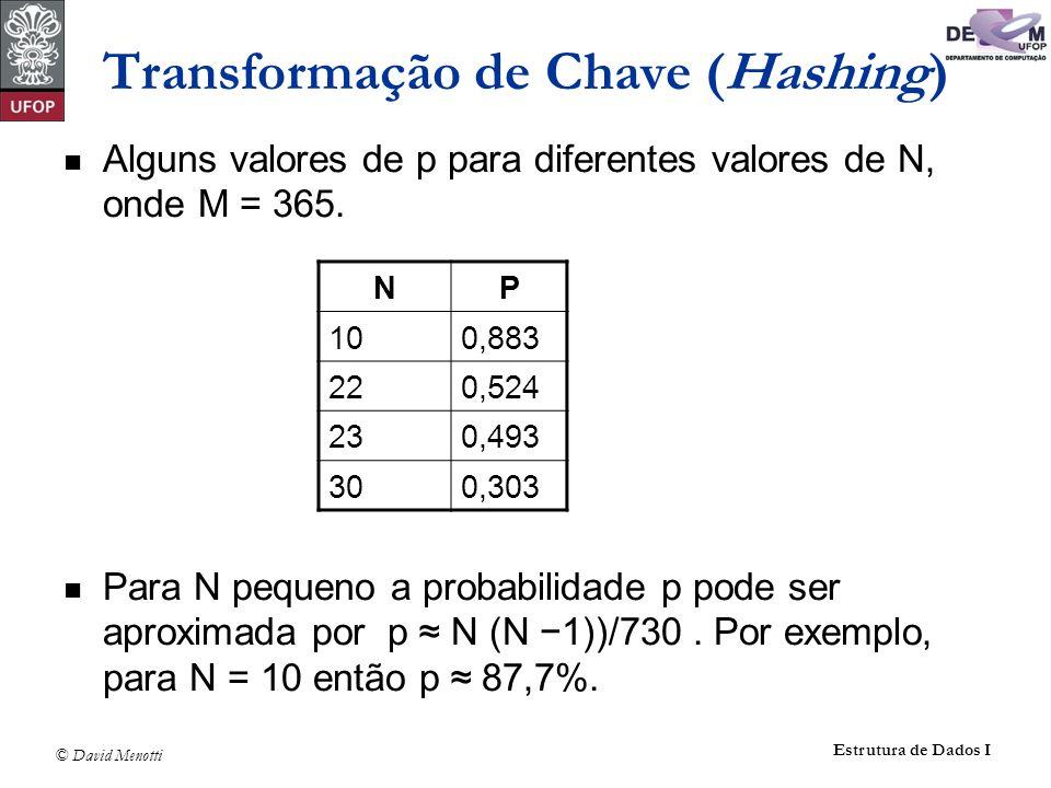 © David Menotti Estrutura de Dados I int Insere(TipoItem x, TipoPesos p, TipoDicionario T) { if (Pesquisa(x.Chave, p, T) == NULL) { Ins(&(T[h(x.Chave, p)),x]); return 1;} return 0; } int Retira(TipoItem x, TipoPesos p, TipoDicionario T) { Apontador Ap; Ap = Pesquisa(x.Chave, p, T); if (Ap == NULL) return 0; Ret(&(T[h(x.Chave, p)]), Ap, &x); return 1; } Operações do Dicionário Usando Listas Encadeadas