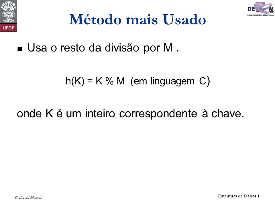 © David Menotti Estrutura de Dados I Método mais Usado Usa o resto da divisão por M. h(K) = K % M (em linguagem C ) onde K é um inteiro correspondente