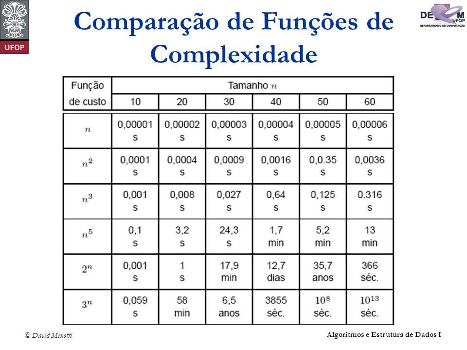 © David Menotti Algoritmos e Estrutura de Dados I Comparação de Funções de Complexidade
