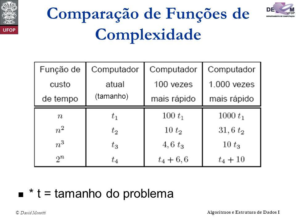 © David Menotti Algoritmos e Estrutura de Dados I (tamanho) Comparação de Funções de Complexidade * t = tamanho do problema