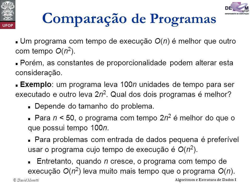 © David Menotti Algoritmos e Estrutura de Dados I Um programa com tempo de execução O(n) é melhor que outro com tempo O(n 2 ). Porém, as constantes de
