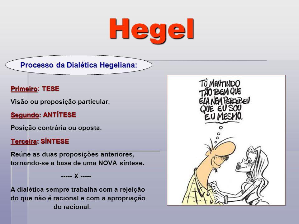 Hegel PrimeiroTESE Primeiro: TESE Visão ou proposição particular. Segundo: ANTÍTESE Posição contrária ou oposta. Terceira: SÍNTESE Reúne as duas propo