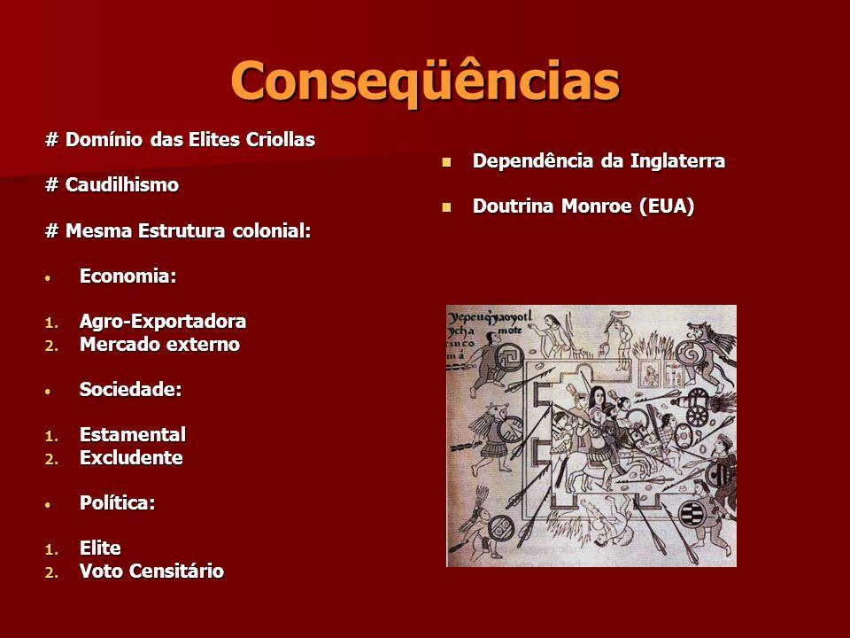 Conseqüências # Domínio das Elites Criollas # Caudilhismo # Mesma Estrutura colonial: Economia: Economia: 1. Agro-Exportadora 2. Mercado externo Socie