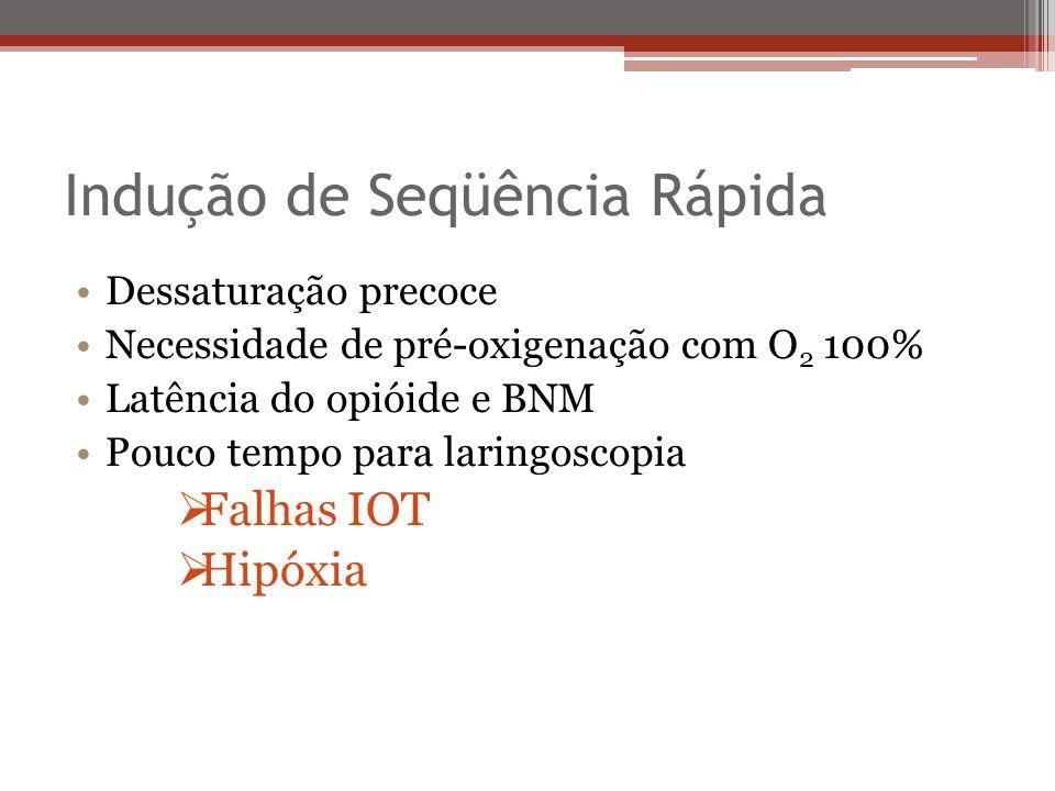 Indução de Seqüência Rápida Dessaturação precoce Necessidade de pré-oxigenação com O 2 100% Latência do opióide e BNM Pouco tempo para laringoscopia F