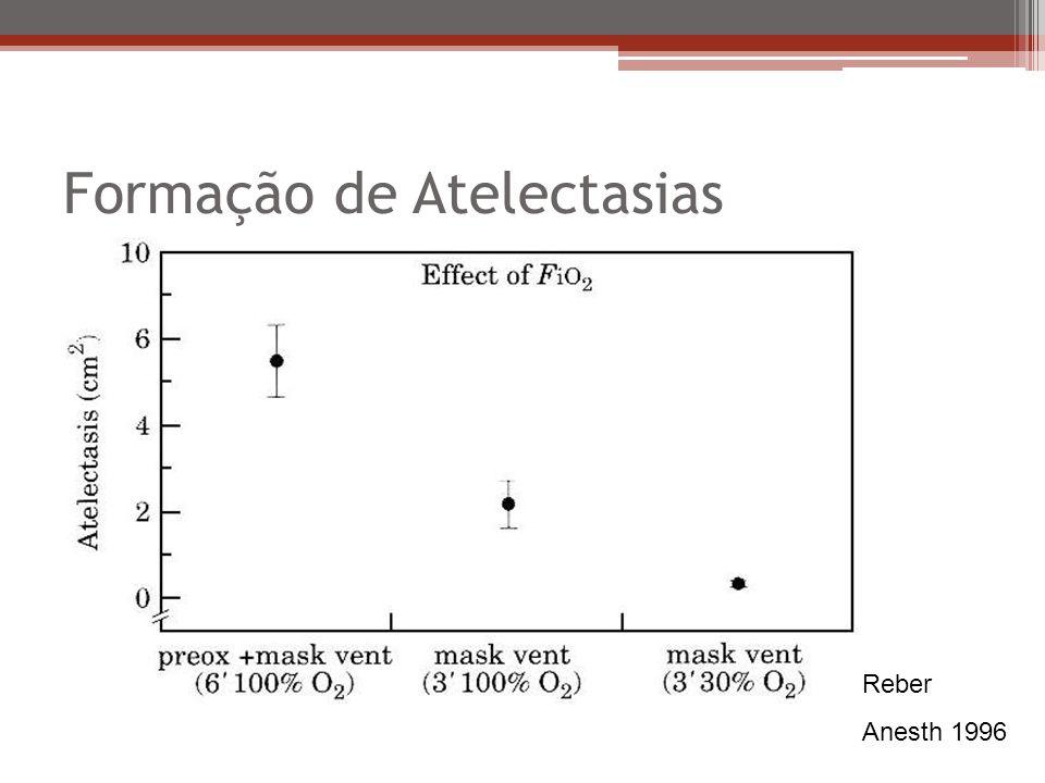 Formação de Atelectasias Reber Anesth 1996