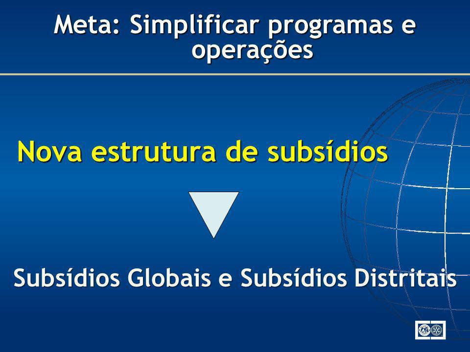 Subsídios Globais e Subsídios Distritais Nova estrutura de subsídios Meta: Simplificar programas e operações