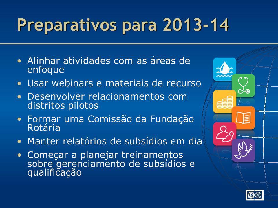 Preparativos para 2013-14 Alinhar atividades com as áreas de enfoque Usar webinars e materiais de recurso Desenvolver relacionamentos com distritos pi