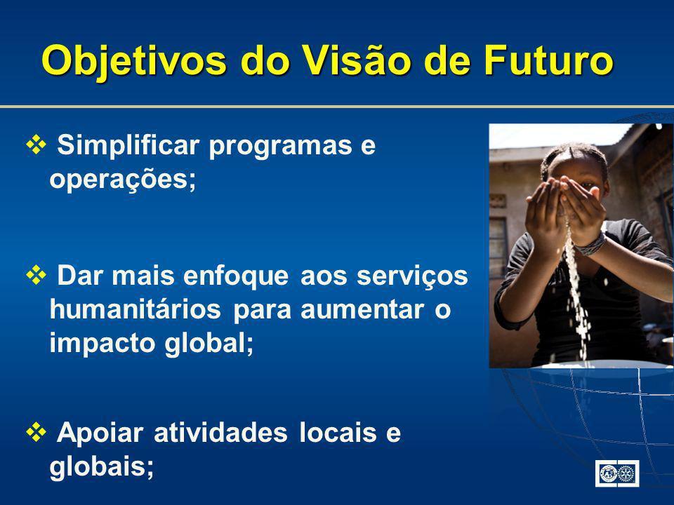 Objetivos do Visão de Futuro Simplificar programas e operações; Dar mais enfoque aos serviços humanitários para aumentar o impacto global; Apoiar ativ