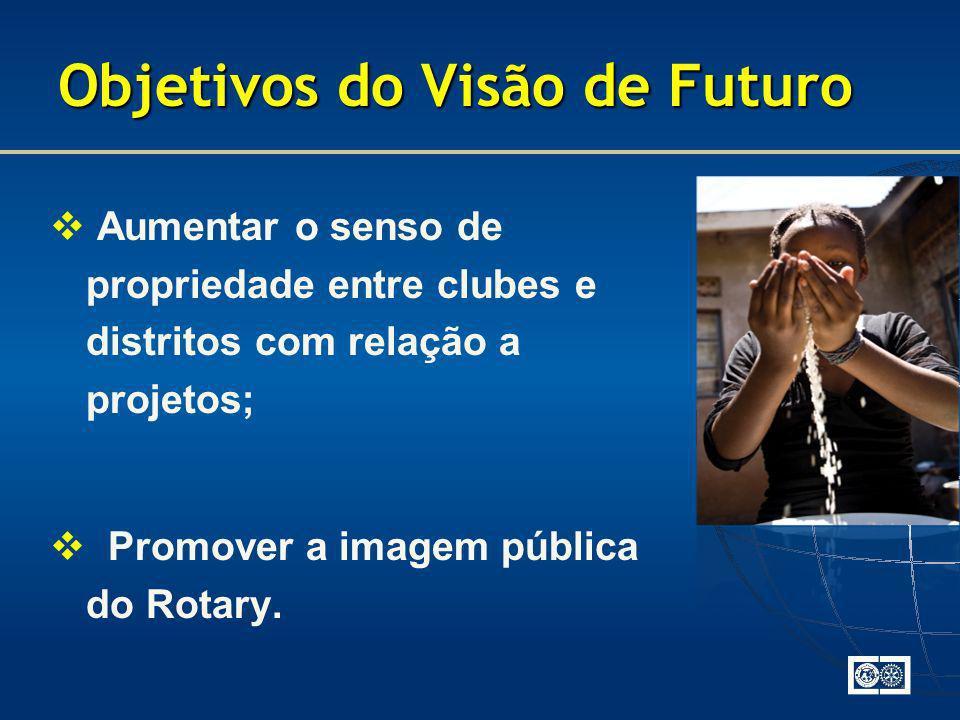Objetivos do Visão de Futuro Aumentar o senso de propriedade entre clubes e distritos com relação a projetos; Promover a imagem pública do Rotary.
