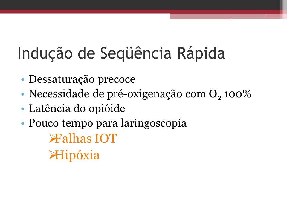 Indução de Seqüência Rápida Dessaturação precoce Necessidade de pré-oxigenação com O 2 100% Latência do opióide Pouco tempo para laringoscopia Falhas