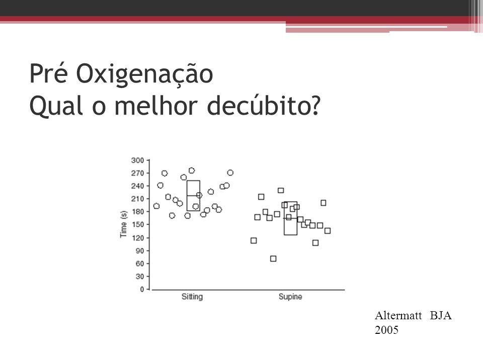 Pré Oxigenação Qual o melhor decúbito? Altermatt BJA 2005