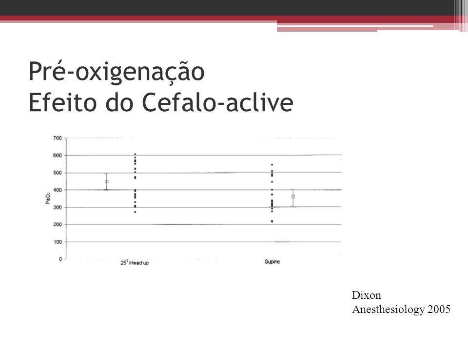 Pré-oxigenação Efeito do Cefalo-aclive Dixon Anesthesiology 2005