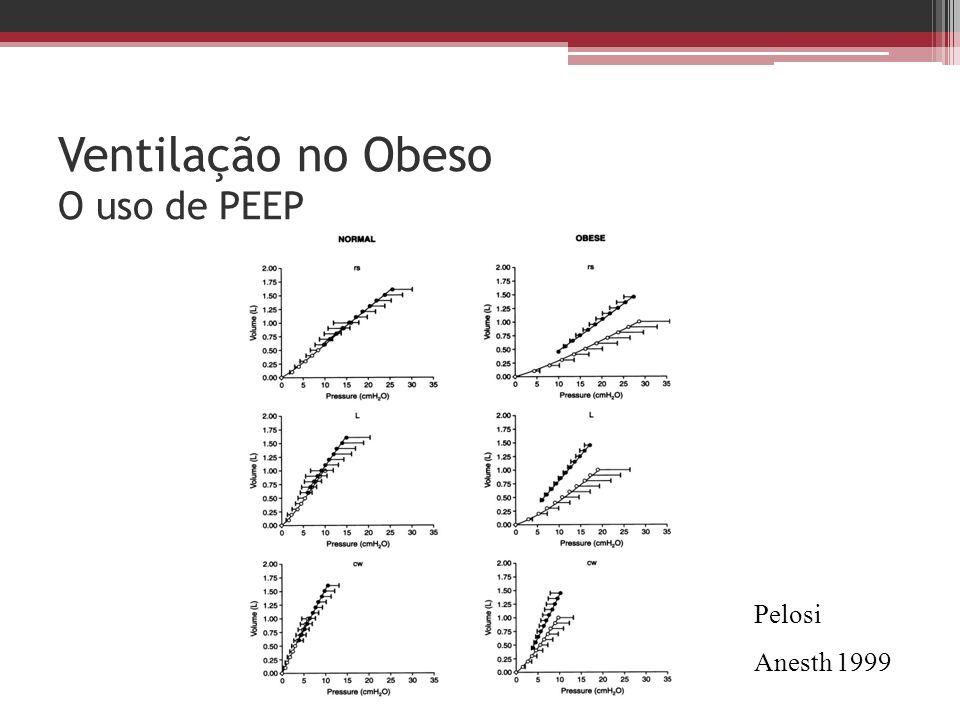 Ventilação no Obeso O uso de PEEP Pelosi Anesth 1999