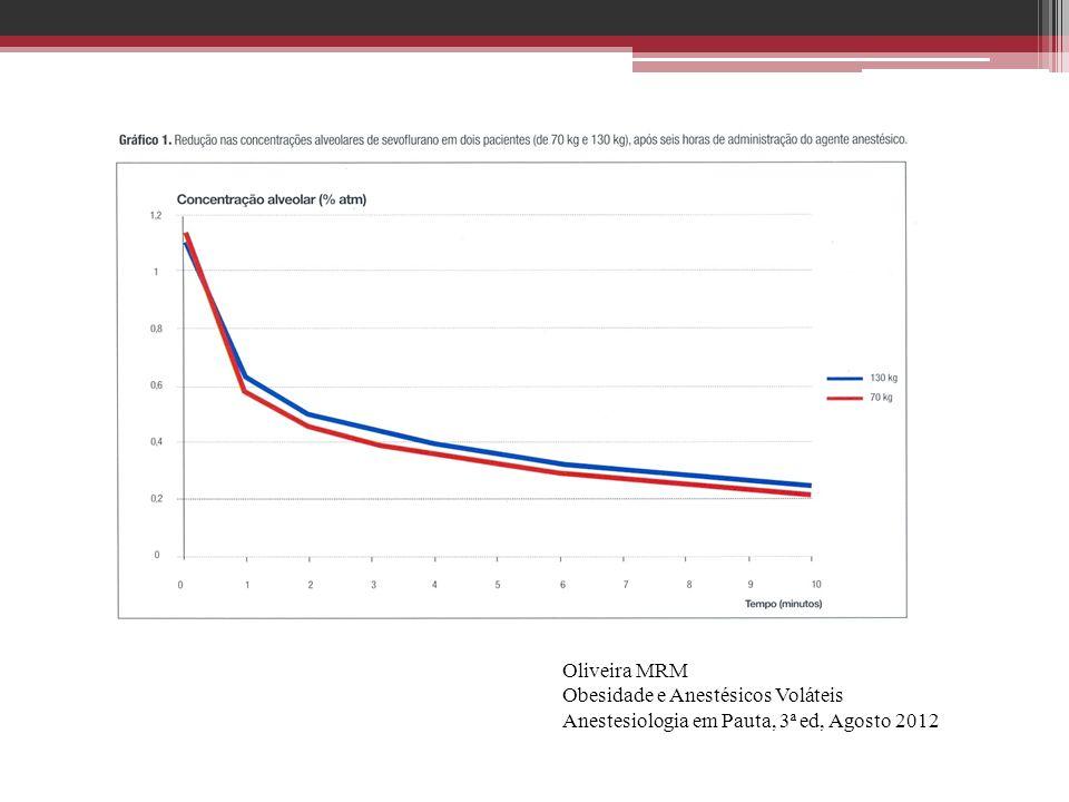 Oliveira MRM Obesidade e Anestésicos Voláteis Anestesiologia em Pauta, 3ª ed, Agosto 2012