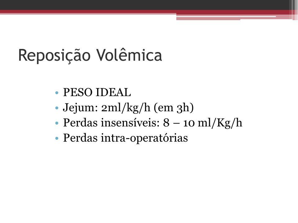Reposição Volêmica PESO IDEAL Jejum: 2ml/kg/h (em 3h) Perdas insensíveis: 8 – 10 ml/Kg/h Perdas intra-operatórias