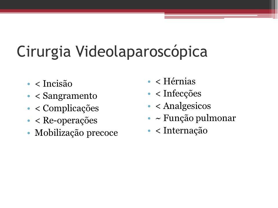 Cirurgia Videolaparoscópica < Incisão < Sangramento < Complicações < Re-operações Mobilização precoce < Hérnias < Infecções < Analgesicos ~ Função pul
