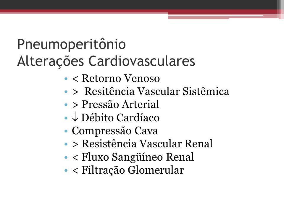 Pneumoperitônio Alterações Cardiovasculares < Retorno Venoso > Resitência Vascular Sistêmica > Pressão Arterial Débito Cardíaco Compressão Cava > Resi