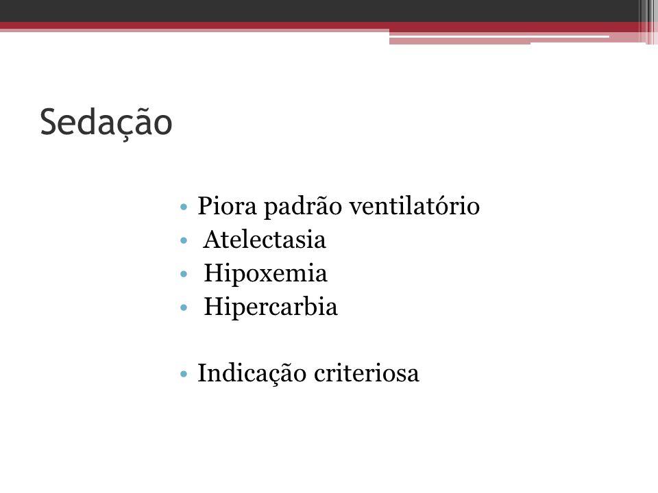 Analgesia Pós Operatória AINE Opióides Cateter Peridural PCA