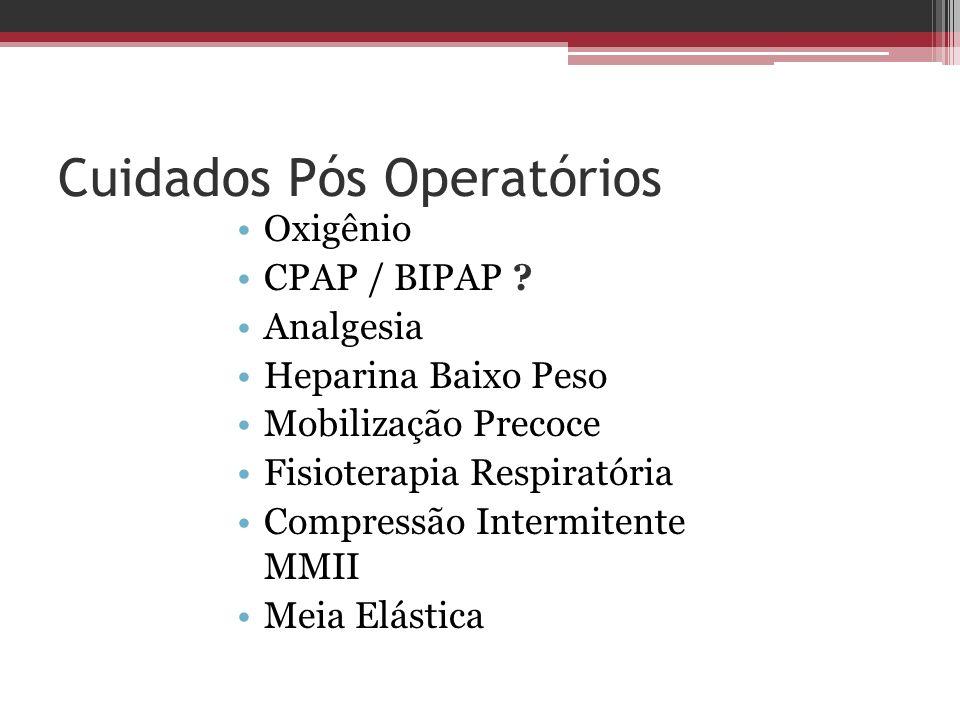 Cuidados Pós Operatórios Oxigênio CPAP / BIPAP ? Analgesia Heparina Baixo Peso Mobilização Precoce Fisioterapia Respiratória Compressão Intermitente M