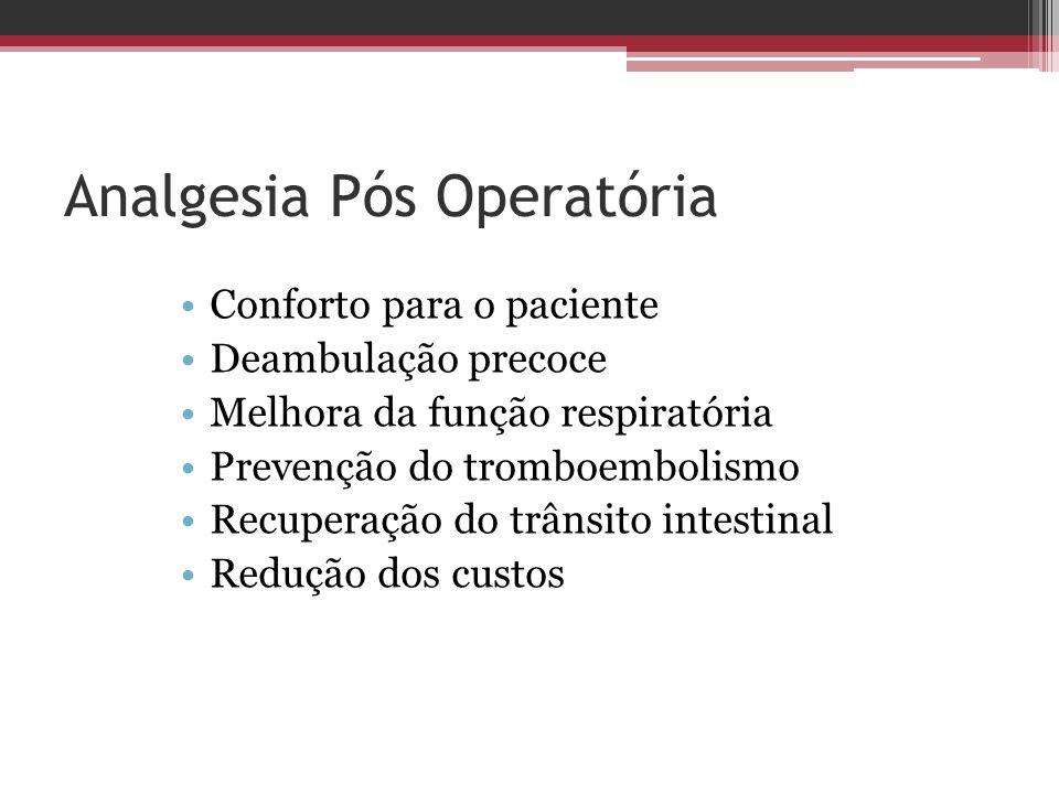 Analgesia Pós Operatória Conforto para o paciente Deambulação precoce Melhora da função respiratória Prevenção do tromboembolismo Recuperação do trâns