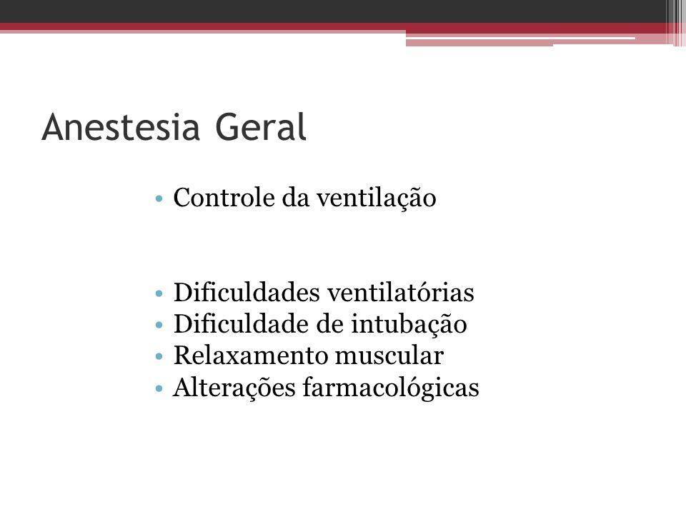 Anestesia Geral Controle da ventilação Dificuldades ventilatórias Dificuldade de intubação Relaxamento muscular Alterações farmacológicas