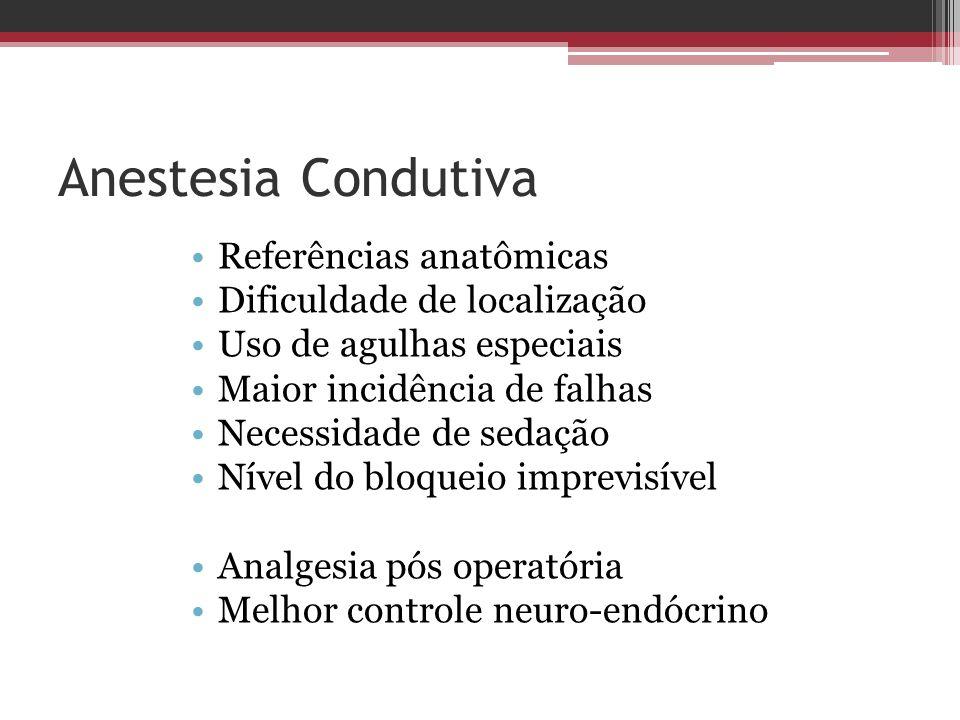 Anestesia Condutiva Referências anatômicas Dificuldade de localização Uso de agulhas especiais Maior incidência de falhas Necessidade de sedação Nível