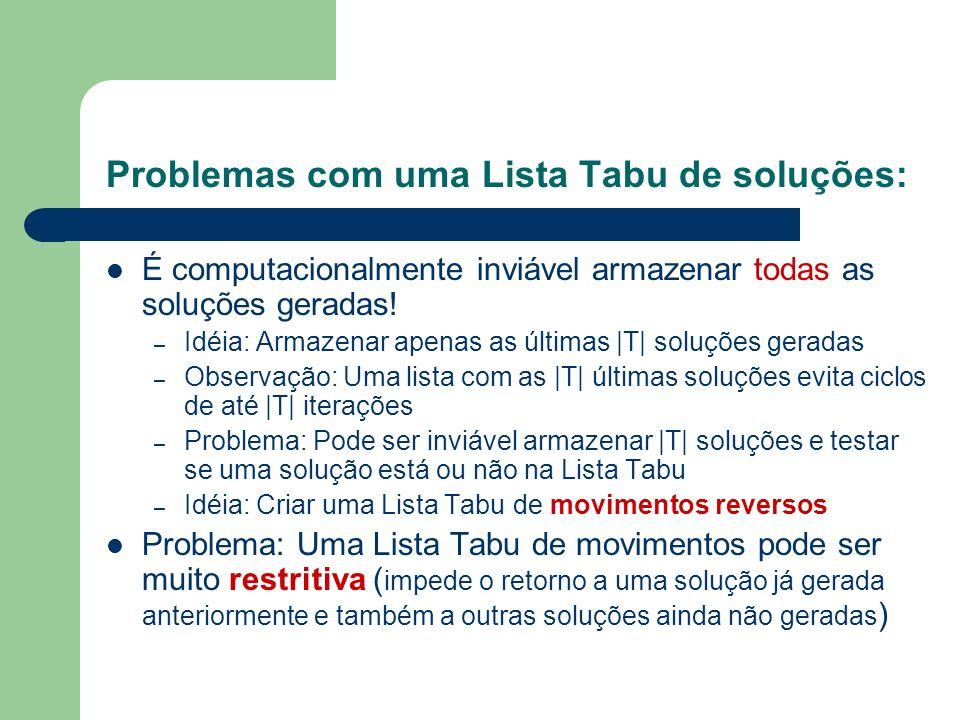 Problemas com uma Lista Tabu de soluções: É computacionalmente inviável armazenar todas as soluções geradas! – Idéia: Armazenar apenas as últimas |T|