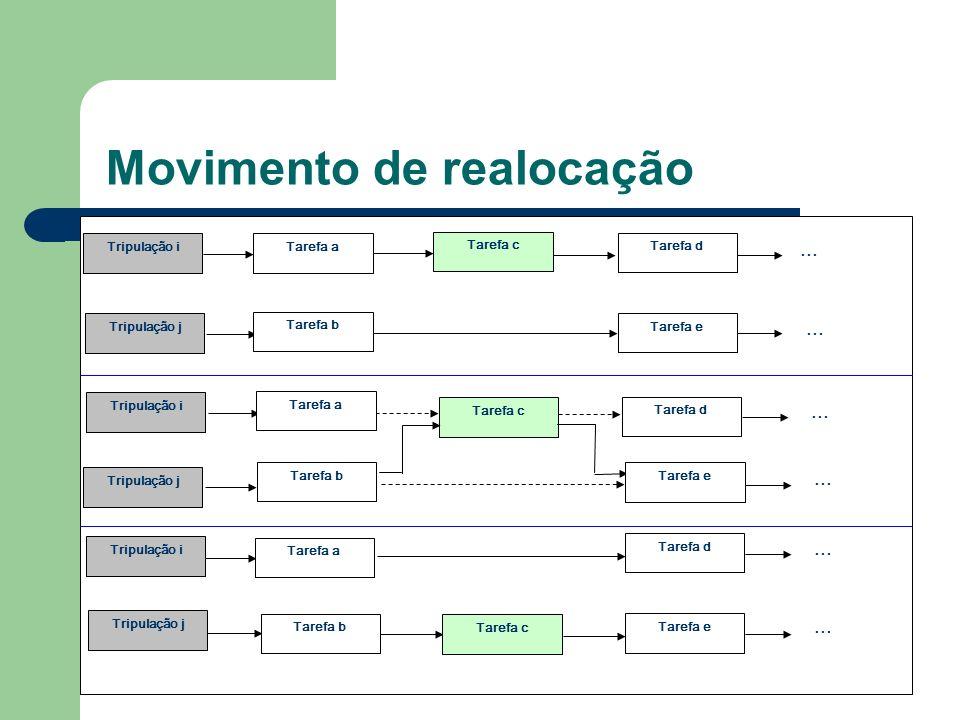 Movimento de realocação Tarefa d Tarefa a Tarefa c Tripulação i...