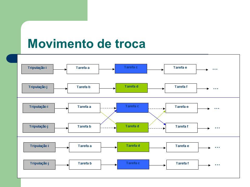 Movimento de troca Tarefa e Tarefa a Tarefa c Tripulação i Tarefa f Tarefa b Tarefa d Tripulação j Tarefa e Tarefa a Tarefa c Tripulação i Tarefa f Ta