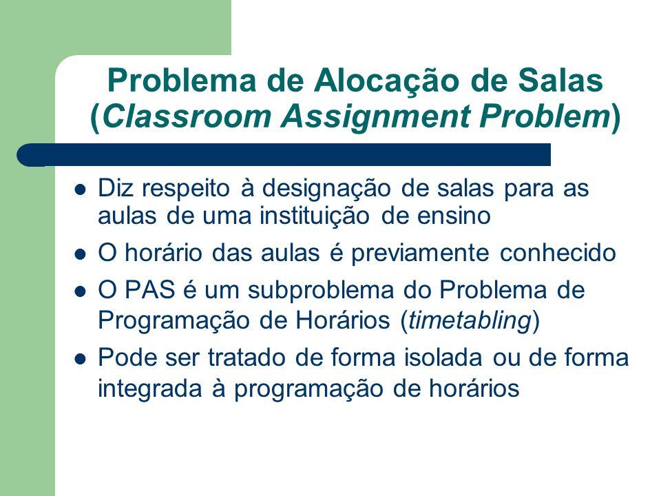 Problema de Alocação de Salas (Classroom Assignment Problem) Diz respeito à designação de salas para as aulas de uma instituição de ensino O horário das aulas é previamente conhecido O PAS é um subproblema do Problema de Programação de Horários (timetabling) Pode ser tratado de forma isolada ou de forma integrada à programação de horários