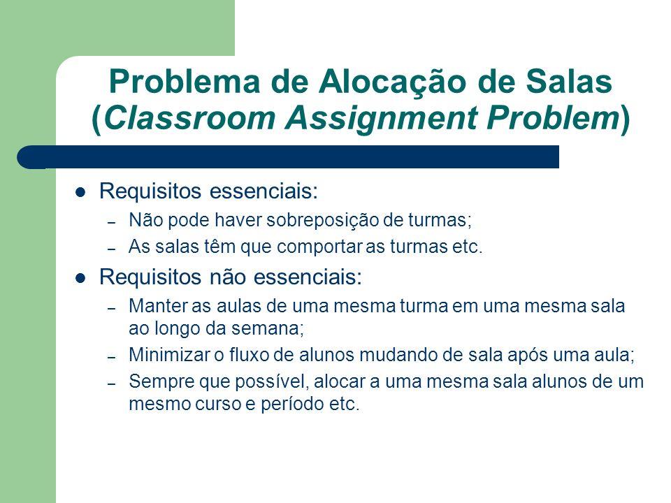 Problema de Alocação de Salas (Classroom Assignment Problem) Requisitos essenciais: – Não pode haver sobreposição de turmas; – As salas têm que comportar as turmas etc.