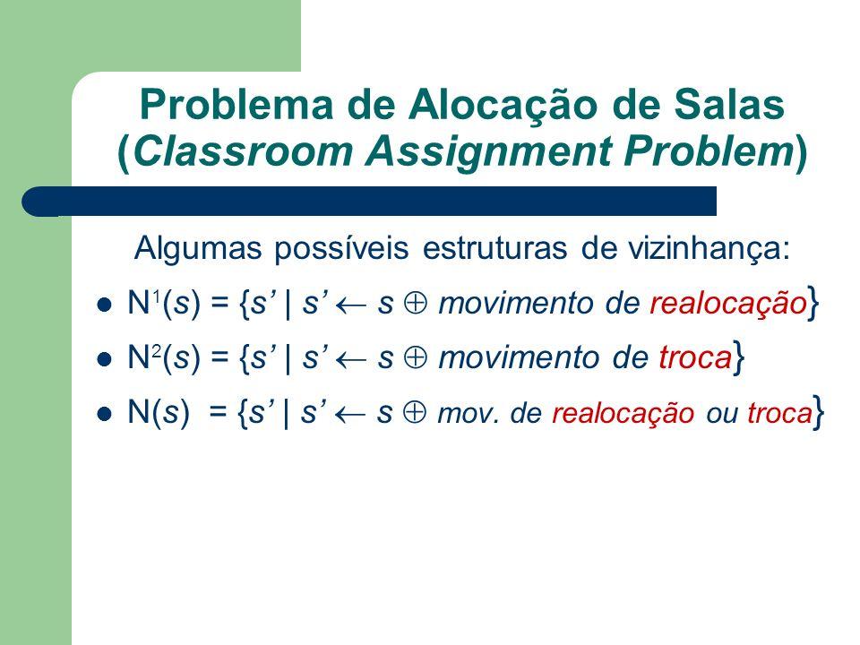 Problema de Alocação de Salas (Classroom Assignment Problem) Algumas possíveis estruturas de vizinhança: N 1 (s) = {s | s s movimento de realocação } N 2 (s) = {s | s s movimento de troca } N(s) = {s | s s mov.