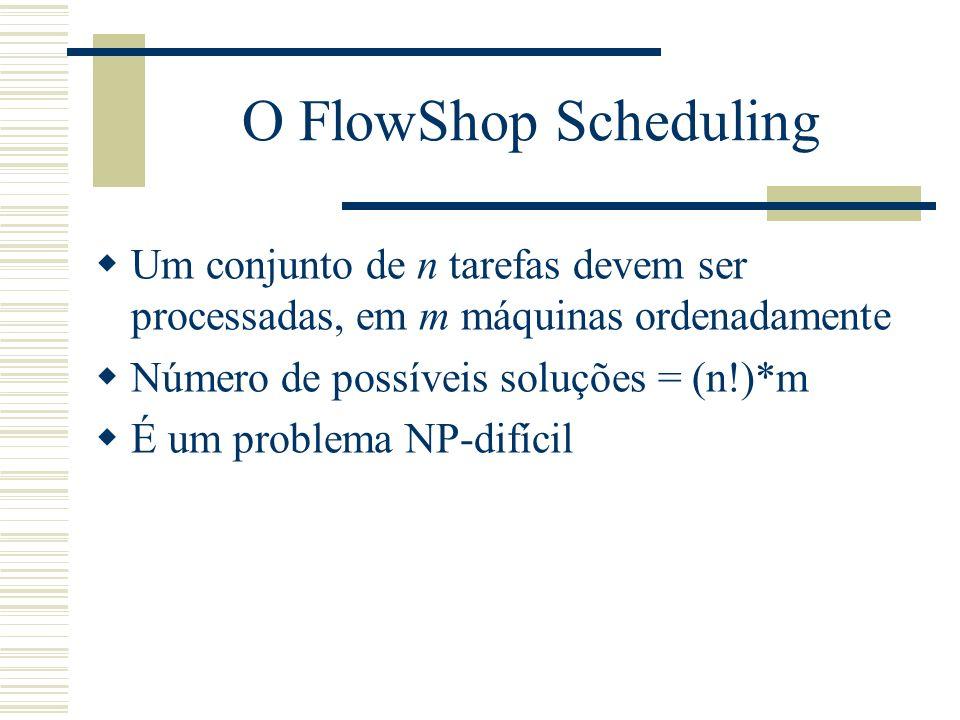 O FlowShop Scheduling Um conjunto de n tarefas devem ser processadas, em m máquinas ordenadamente Número de possíveis soluções = (n!)*m É um problema