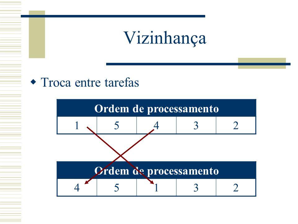 Vizinhança Troca entre tarefas Ordem de processamento 15432 45132