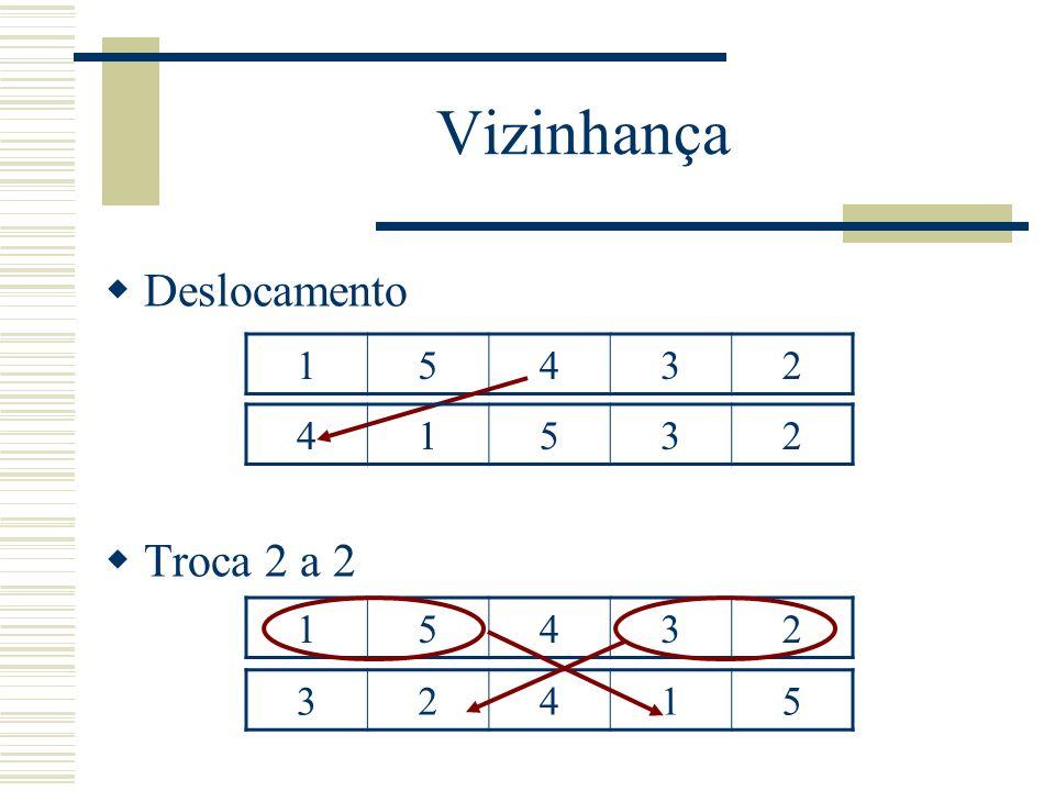 Vizinhança Deslocamento Troca 2 a 2 15432 41532 15432 32415