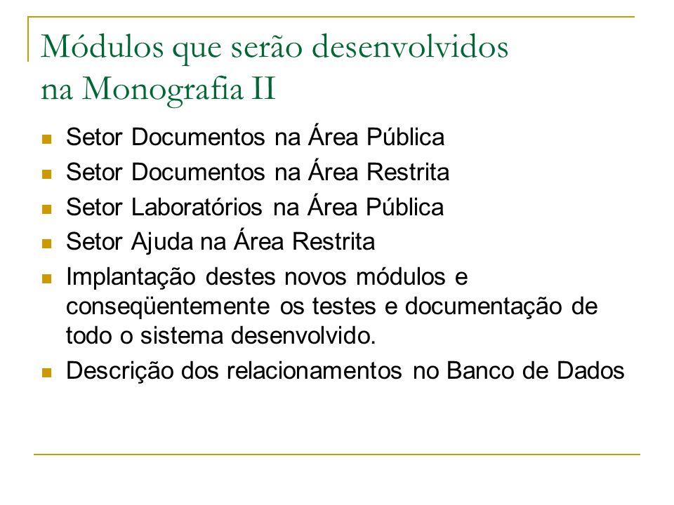 Módulos que serão desenvolvidos na Monografia II Setor Documentos na Área Pública Setor Documentos na Área Restrita Setor Laboratórios na Área Pública