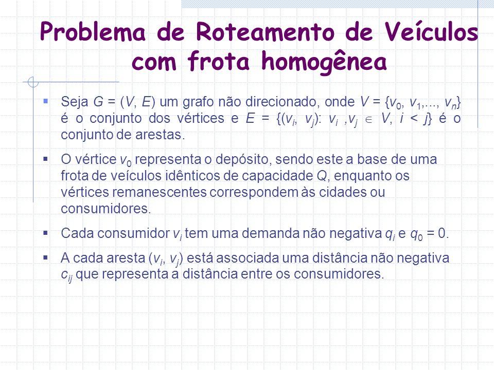 Problema de Roteamento de Veículos com frota homogênea Seja G = (V, E) um grafo não direcionado, onde V = {v 0, v 1,..., v n } é o conjunto dos vértic