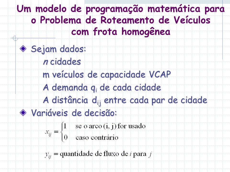 Um modelo de programação matemática para o Problema de Roteamento de Veículos com frota homogênea Sejam dados: Sejam dados: n cidades m veículos de ca